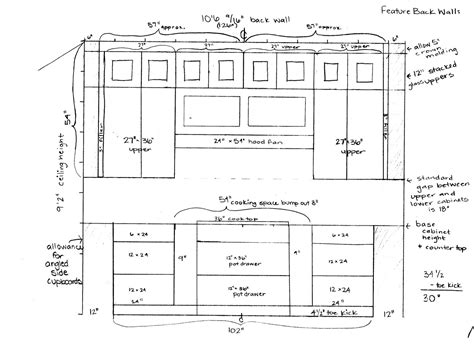 kitchen design layout measurements interior decoration kitchen design dimensions ideas