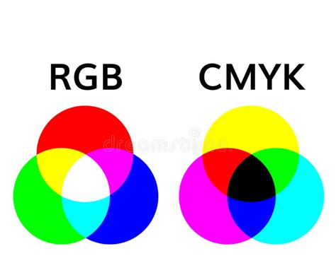 color mode rgb and cmyk color mode wheel mixing illustrations stock