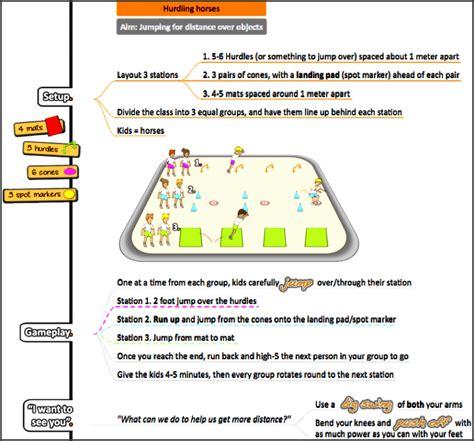 Reference Letter Vetassess 5 free skills assessment sle sletemplatess