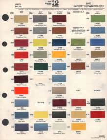 paint chips 1977 bmw