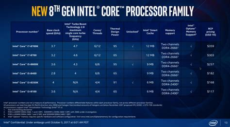 Intel I5 8600k Processor 9m Cache Up To 4 30 Ghz intel coffee lake specs pricing i7 8700k 8700 i5 8600k i3 8350k more gamersnexus
