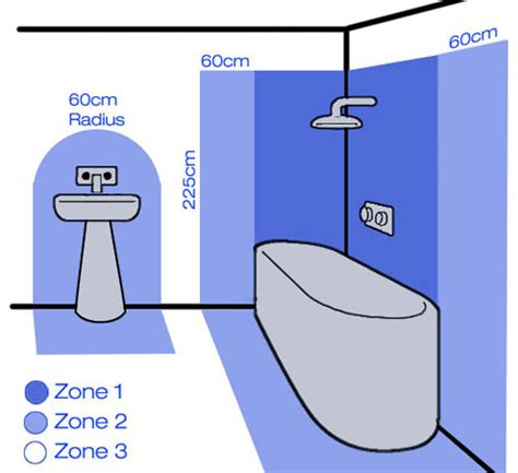 bathroom light switch regulations 28 images uk shaver