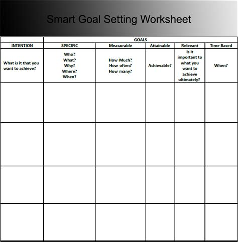 goal setting template smart goal setting template pictures to pin on