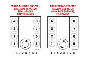 ford 351w firing order autos post
