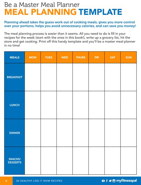meal planning calendar template free be a master meal planner with this template myfitnesspal