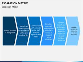 project escalation template escalation matrix powerpoint template sketchbubble