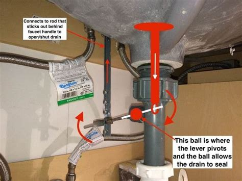bathroom sink plug mechanism how to fix a bathroom sink that will not drain