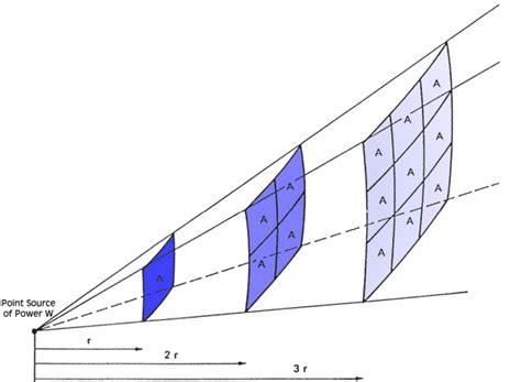 dispense fisica tecnica esempio di file per le dispense di fisica tecnica