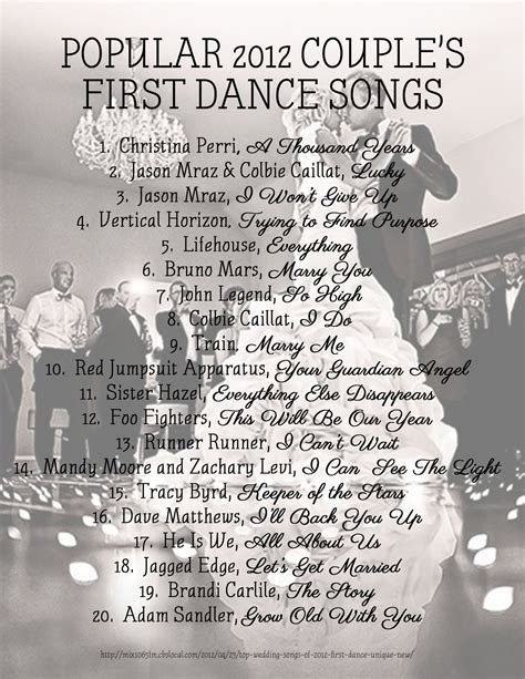 One list of the Top 20 couple first dance song's of 2012