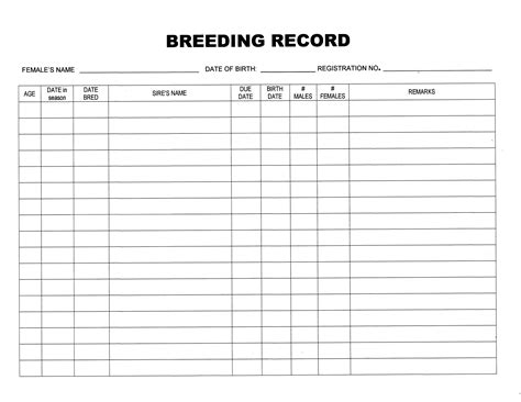 Whelping Chart Puppy Birth Record Whelping Chart Breeds Picture