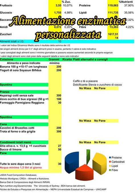 alimentazione personalizzata alimentazione enzimatica personalizzata medicina