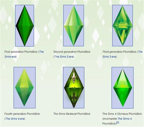 sims plumbob template evolution of the sims plumbbob you the emerald