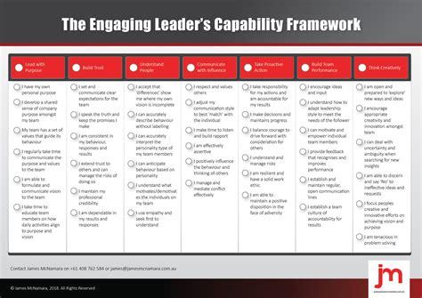 engaging leader capability framework  brisbane