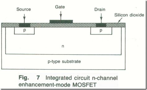 integrated circuit in physics integrated circuits in physics 28 images power integrated circuits physics design and