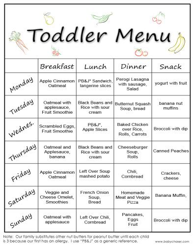 printable toddler menu hand me down mom genes 10 helpful websites for toddler