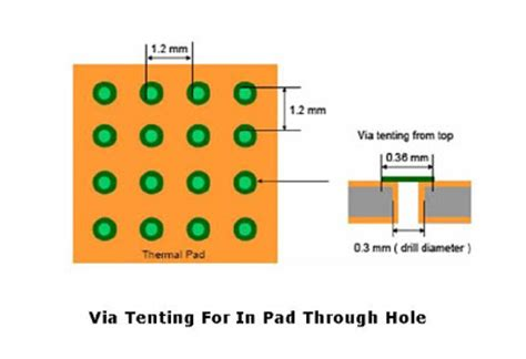 microchip layout guidelines pcb layout authority assembly and pcb layout guidelines