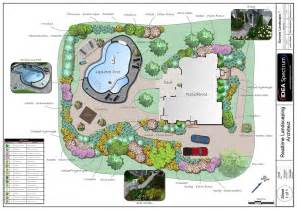 backyard design plans professional landscaping software features