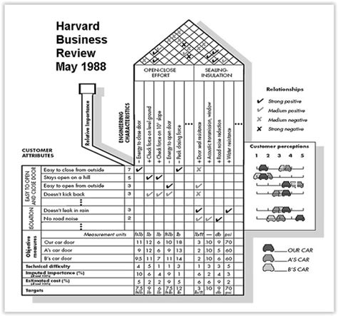 Harvard Mba Finance Requirements by Fig3 Jpg
