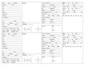 Nursing Brain Sheet Template by Med Surg Nursing Brain Sheets