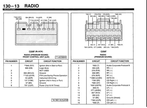 1999 explorer wiring diagram wiring diagram gw micro