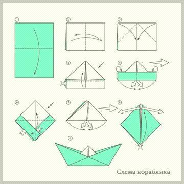 como hacer un barco origami de papel eslado origami barco de papel