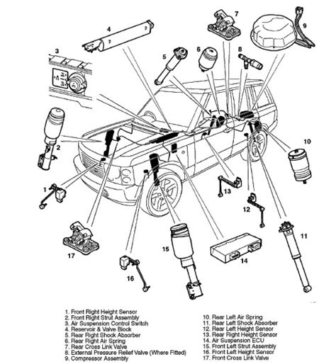 Land Rover Electronic Air Suspension