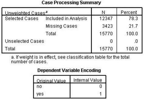 information privacy aspen casebook books calculate positive predictive value spss predictive