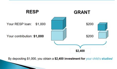 products safenet financial services