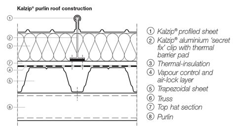 kalzip roofing sheets kalzip roof details for 45 years the kalzip roof
