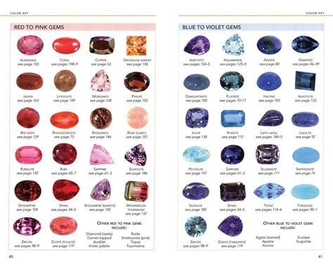 The Illustrated Guide To Crystals gemstones and their meanings firefly books crystals