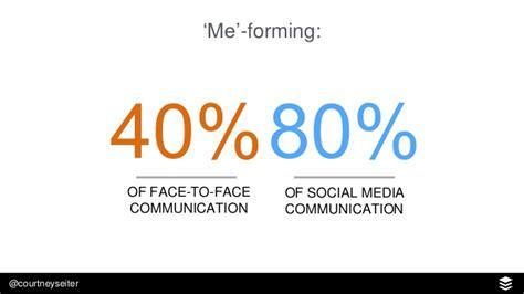 social psychology self presentation courtneyseiter self presentation