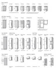 ordinary Design Of Kitchen Cabinets #1: Kitchen-Cabinet-Dimensions-Good-To-Know-standard-kitchen-cabinet-sizes-chart.jpg