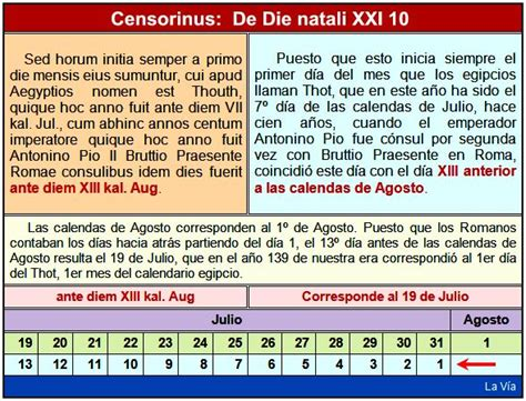 Calendario Egipcio Calendario Civil Antiguo Egipto