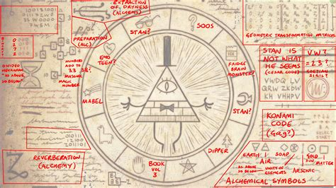 gravity falls bill cipher wheel the unicorn comic the rare comic book shop unicorn