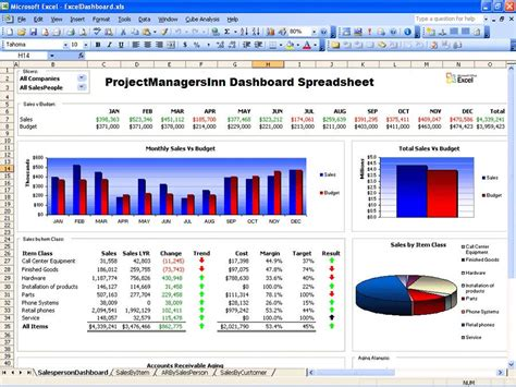Free Excel Spreadsheet Templates For Project Management Project Tracker Format Free Project Plan Ceo Dashboard Template