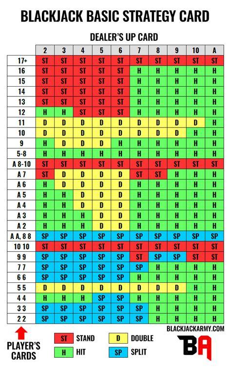 printable blackjack instructions blackjack rules 5 cards 171 todellisia rahaa online kasino