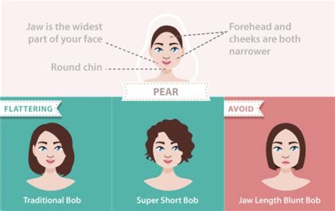 bob hairstyles for different face shapes find the perfect bob cut for your face shape