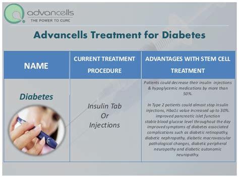 diabetes free shoes new treatment for diabetes type 1 diabetes treatment in india stem cell treatment for diabetes