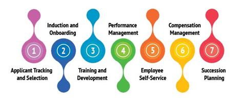 is talent management the right business strategy to retain
