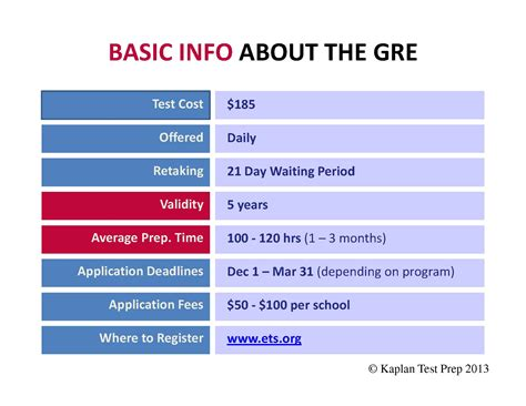 Rutgers Mba Gre Score by Gre Lsat Gmat