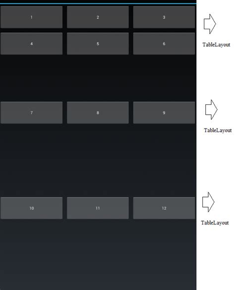 xamarin android multiple layout xamarin android multiple tablelayout stack overflow