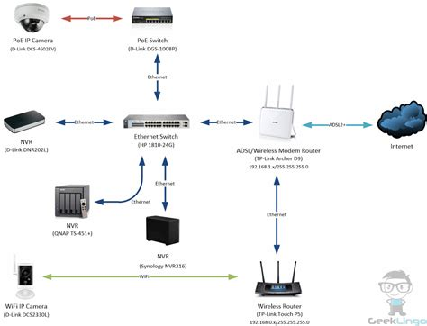 wiring diagram for a ethernet switch wiring diagram