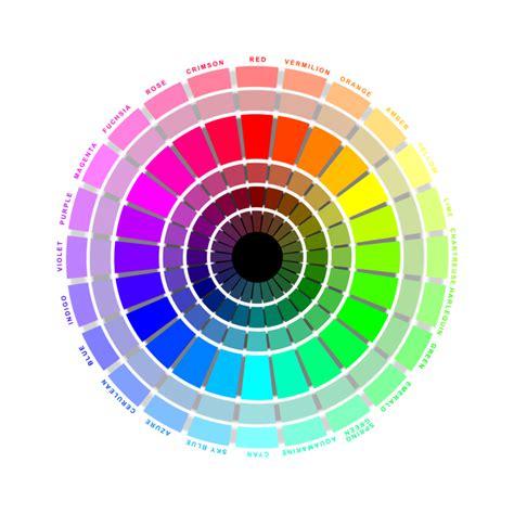 color wheel rgb rgb color wheel images