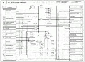 kia sedona air conditioning wiring diagram sedona kia