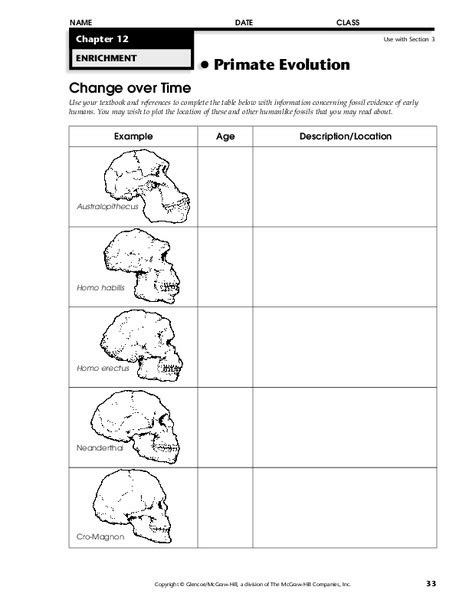 Neanderthal Lesson Plans & Worksheets | Lesson Planet