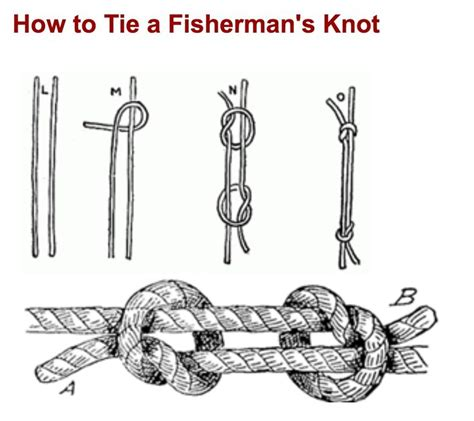 How To Tie A Knot With 3 Strings - 25 best ideas about fisherman s knot on easy
