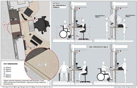 ergonomic design ideas design gallery