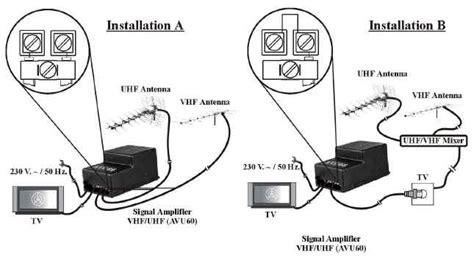 antenne interne per digitale terrestre lificatore autoalimentato per antenne esterne o interne