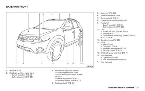 download car manuals 2010 nissan murano seat position control service manual free online auto service manuals 2011 nissan murano seat position control