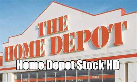 using the put options selling tool to analyze home depot